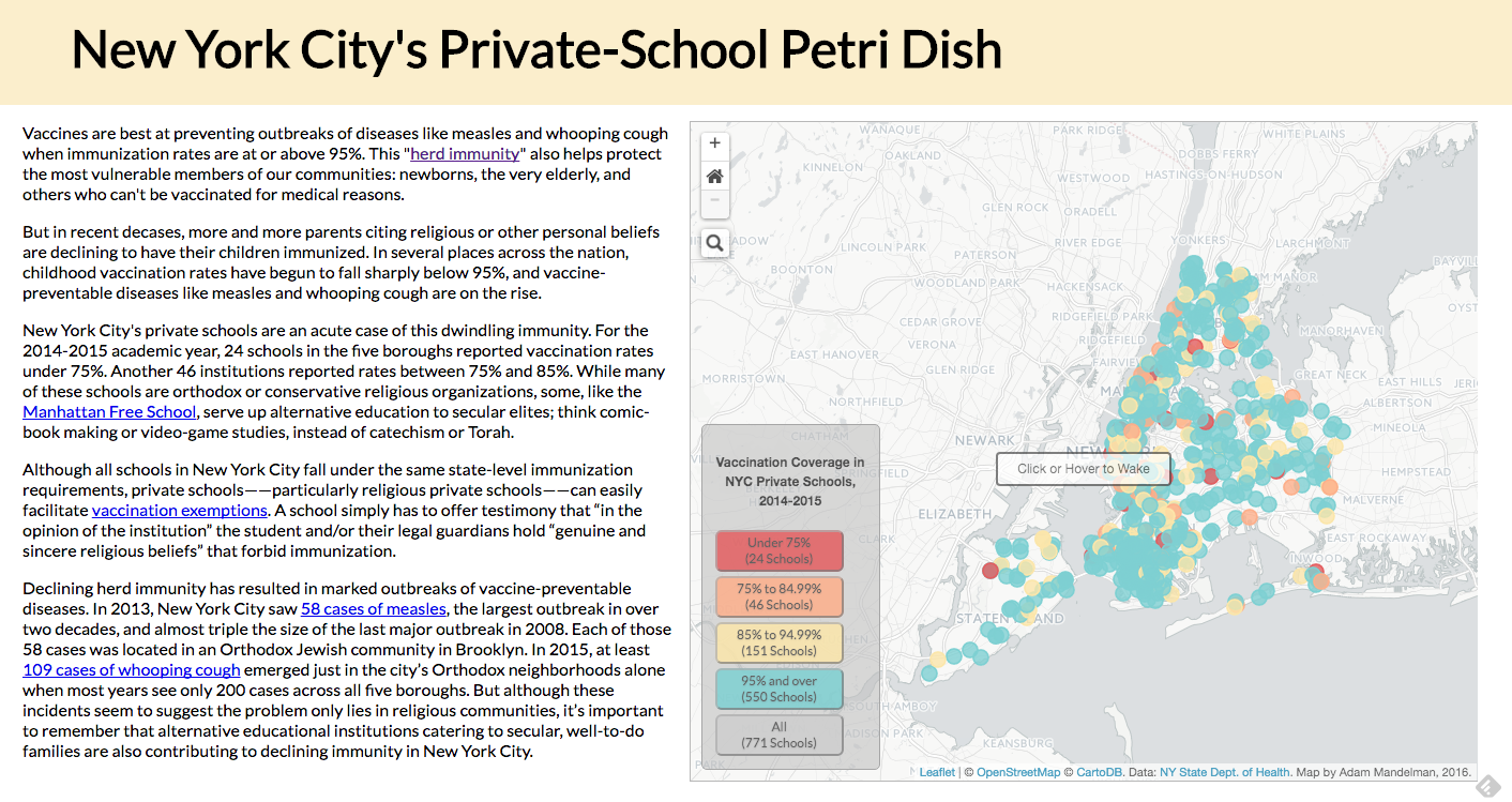 New York City's Private-School Petri Dish